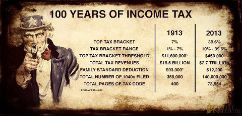 Income Tax 10-0 years