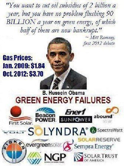Obama's Failure